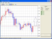 Magic Forex Intuition v1.0.1.6